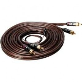Kabel cinch Sinus Live CX-35, 14074, 2x zástrčka ⇔ 2x zástrčka, 3,5 m