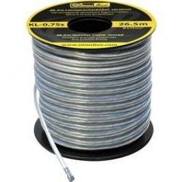 Sada kabelů SinusTec KL-0,75s, 14090, 0,75 mm², 26,5 m