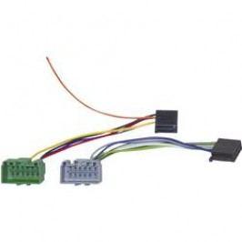 ISO adaptér pro modely Volvo S40 / V40 / S60 / S70 / S80